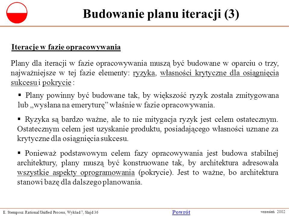 Budowanie planu iteracji (3)