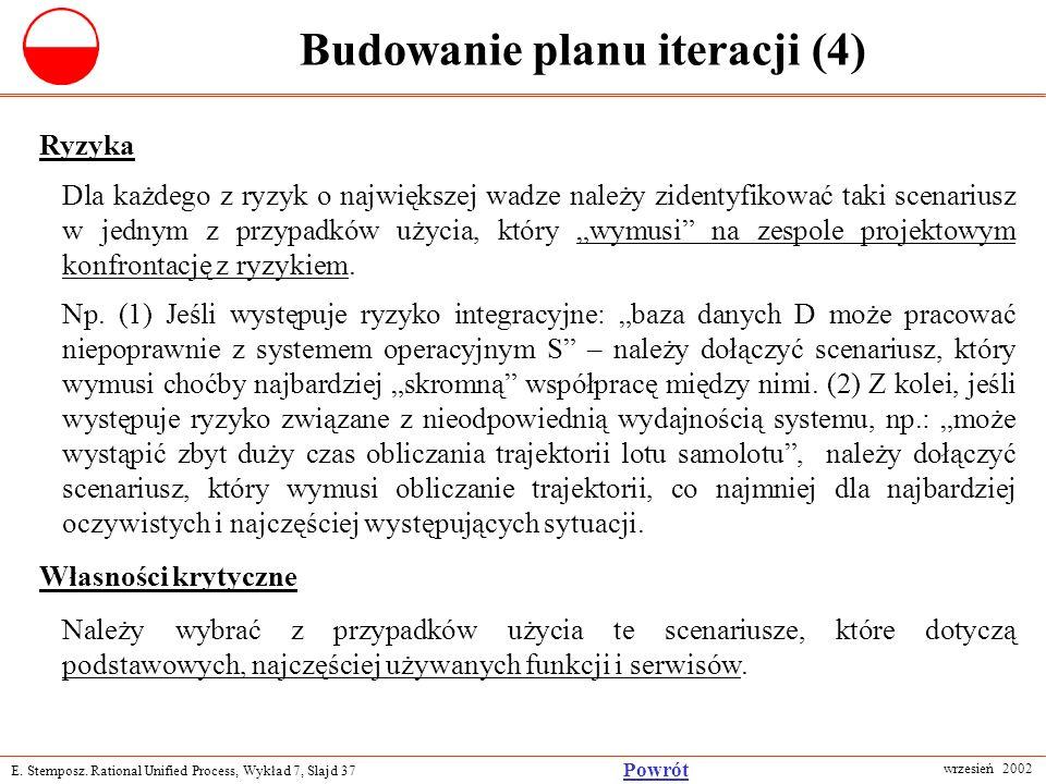 Budowanie planu iteracji (4)