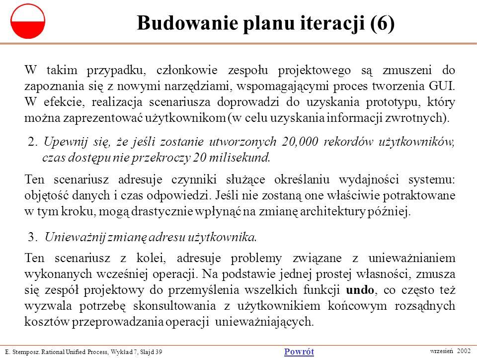 Budowanie planu iteracji (6)