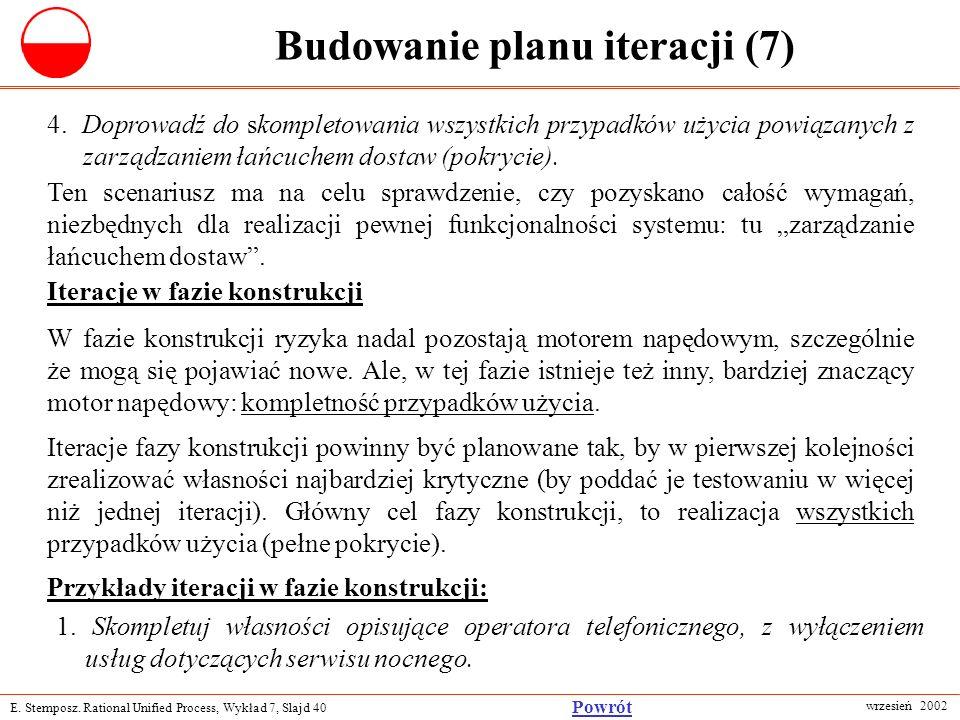 Budowanie planu iteracji (7)