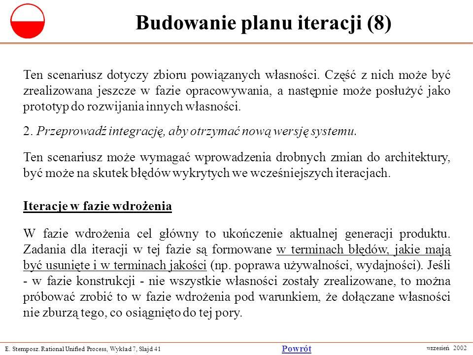 Budowanie planu iteracji (8)