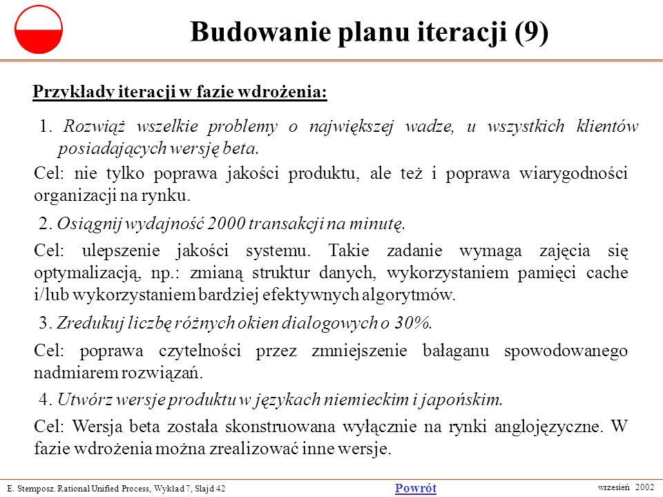 Budowanie planu iteracji (9)