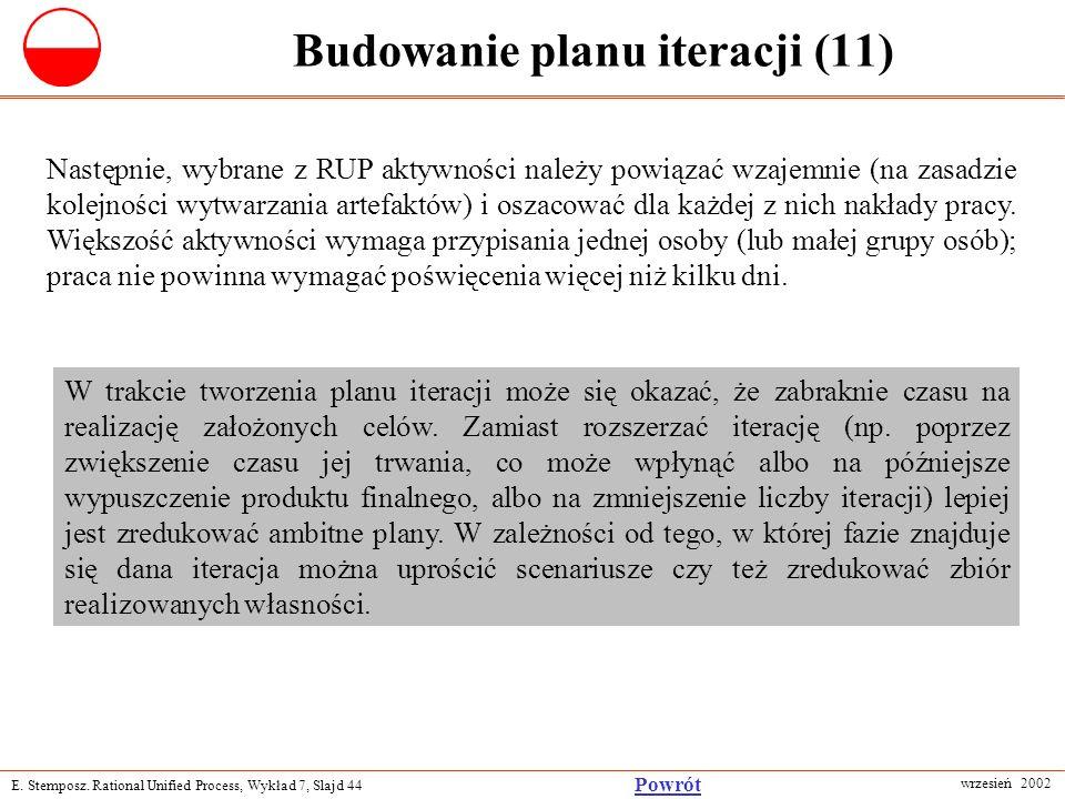 Budowanie planu iteracji (11)