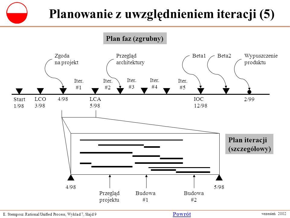 Planowanie z uwzględnieniem iteracji (5)