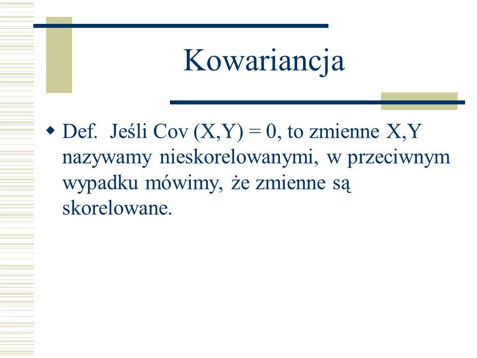 Kowariancja Def.