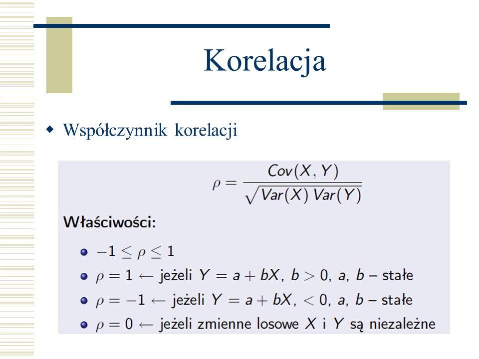 Korelacja Współczynnik korelacji