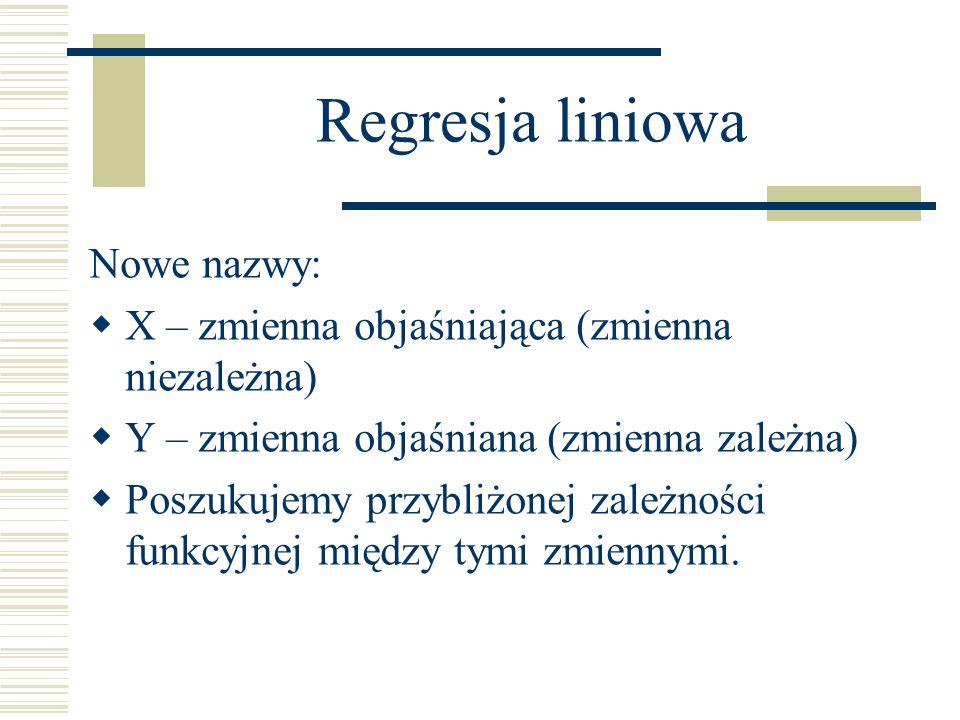 Regresja liniowa Nowe nazwy: