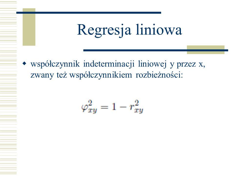 Regresja liniowawspółczynnik indeterminacji liniowej y przez x, zwany też współczynnikiem rozbieżności:
