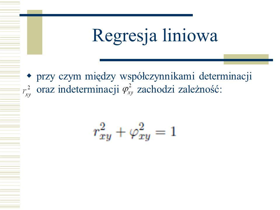 Regresja liniowa przy czym między współczynnikami determinacji oraz indeterminacji zachodzi zależność:
