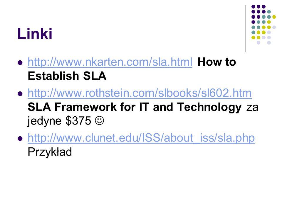 Linki http://www.nkarten.com/sla.html How to Establish SLA