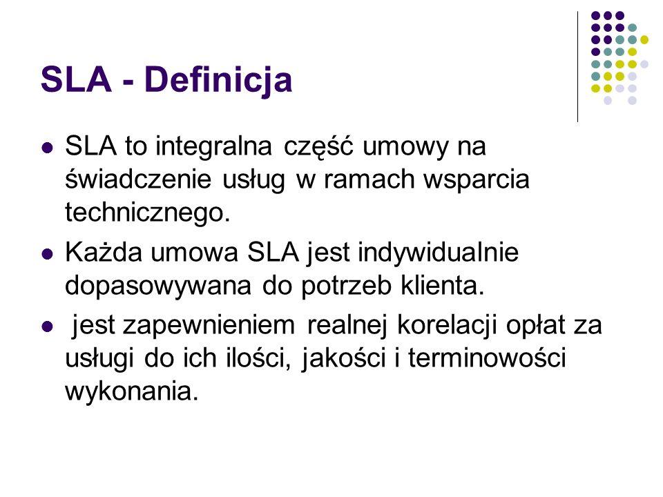 SLA - DefinicjaSLA to integralna część umowy na świadczenie usług w ramach wsparcia technicznego.