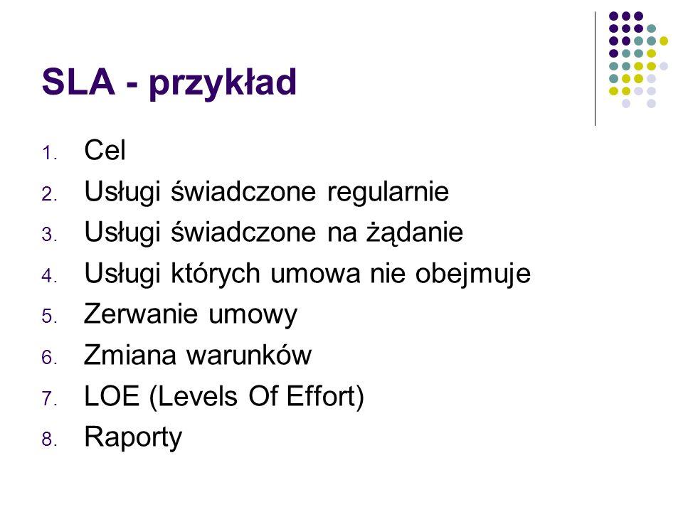 SLA - przykład Cel Usługi świadczone regularnie