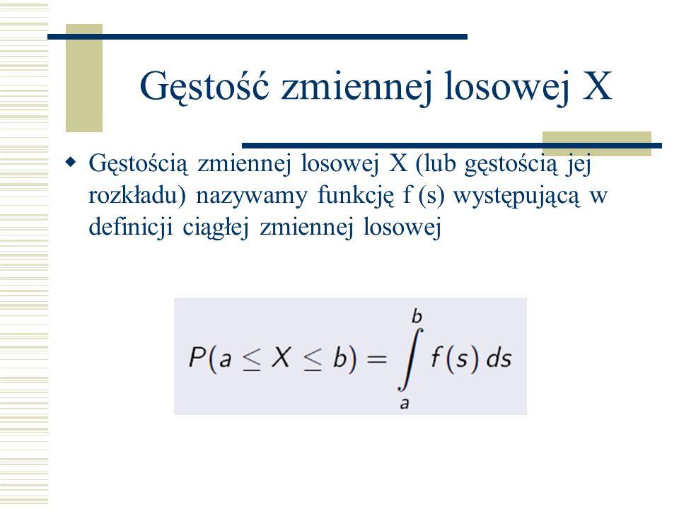 Gęstość zmiennej losowej X