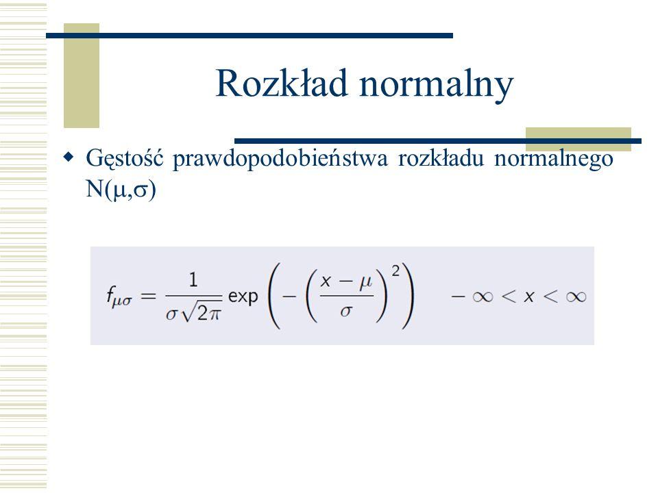 Rozkład normalny Gęstość prawdopodobieństwa rozkładu normalnego N(,)