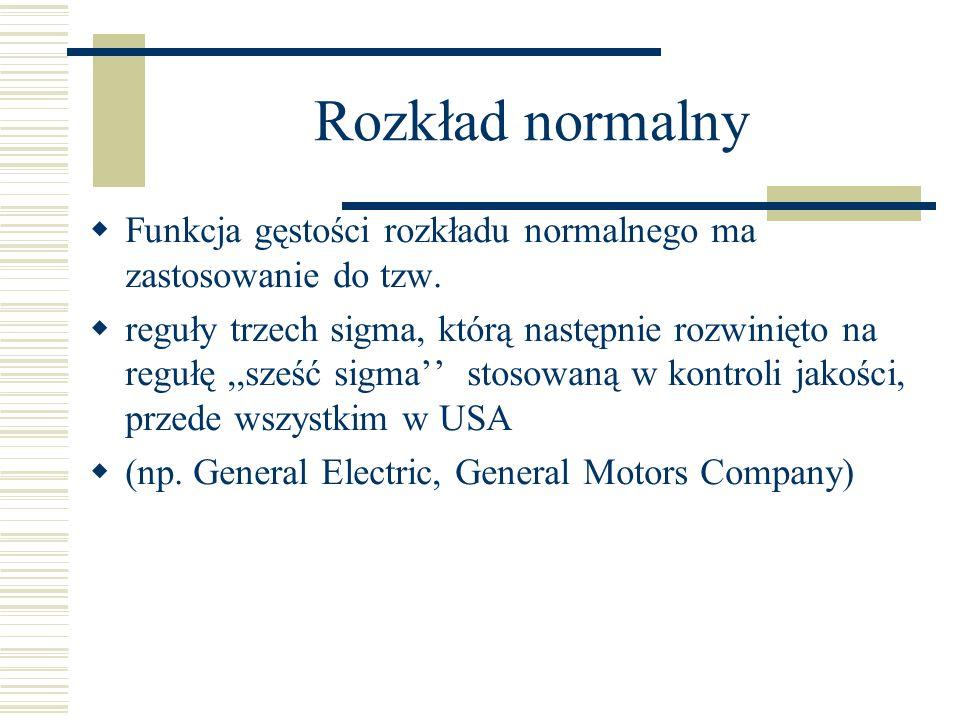Rozkład normalny Funkcja gęstości rozkładu normalnego ma zastosowanie do tzw.