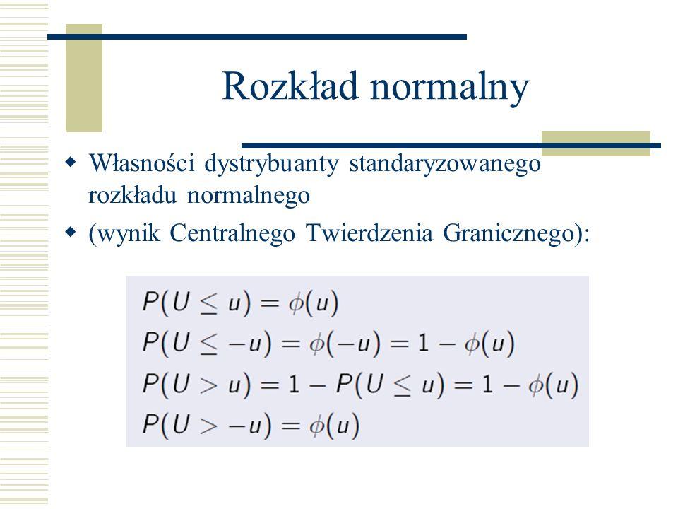 Rozkład normalny Własności dystrybuanty standaryzowanego rozkładu normalnego.