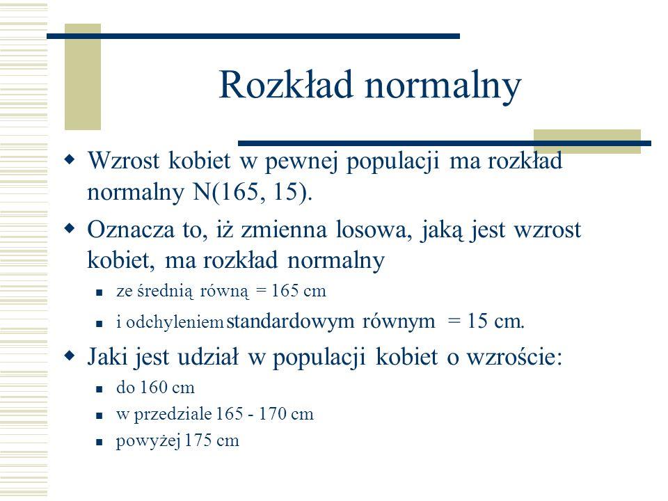 Rozkład normalny Wzrost kobiet w pewnej populacji ma rozkład normalny N(165, 15).