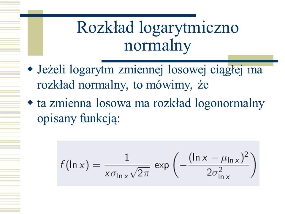 Rozkład logarytmiczno normalny