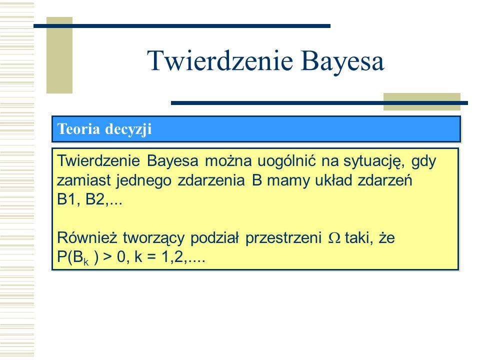 Twierdzenie Bayesa Teoria decyzji