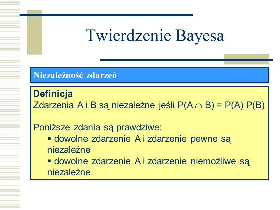 Twierdzenie Bayesa Niezależność zdarzeń Definicja