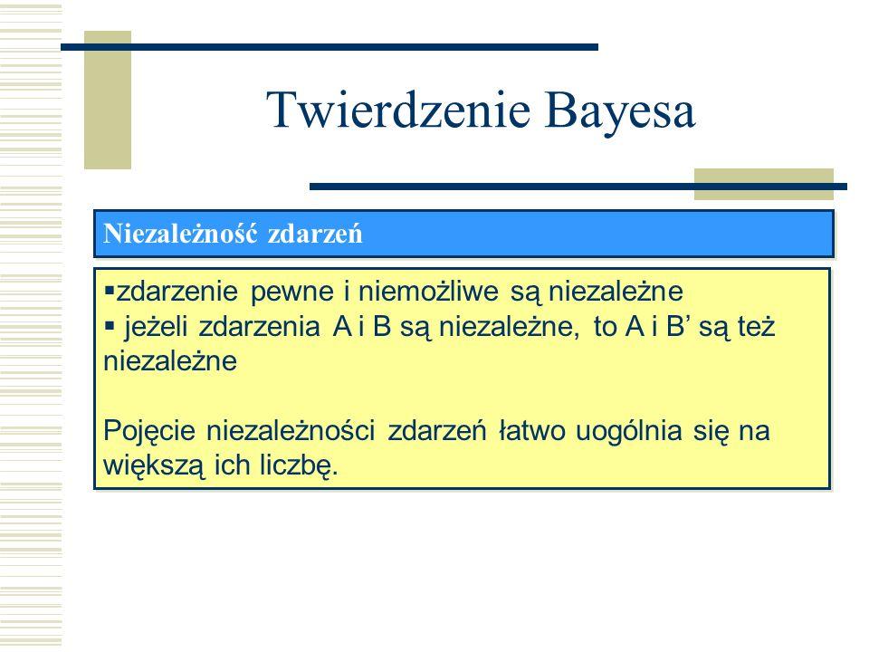 Twierdzenie Bayesa Niezależność zdarzeń