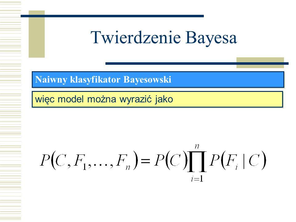 Twierdzenie Bayesa Naiwny klasyfikator Bayesowski