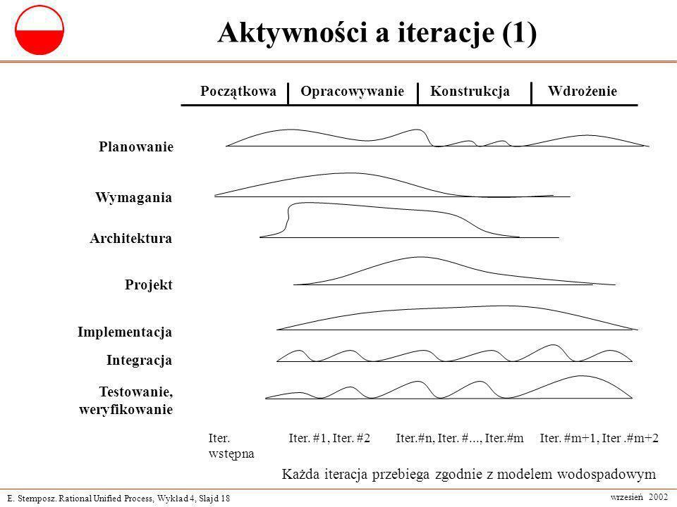 Aktywności a iteracje (1)