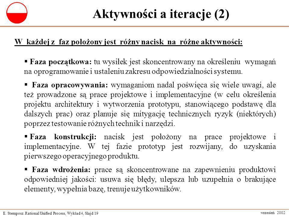 Aktywności a iteracje (2)