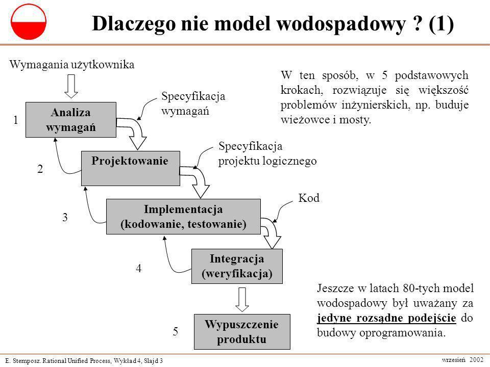 Dlaczego nie model wodospadowy (1)