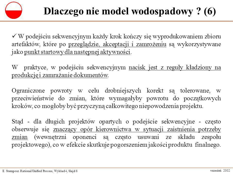 Dlaczego nie model wodospadowy (6)