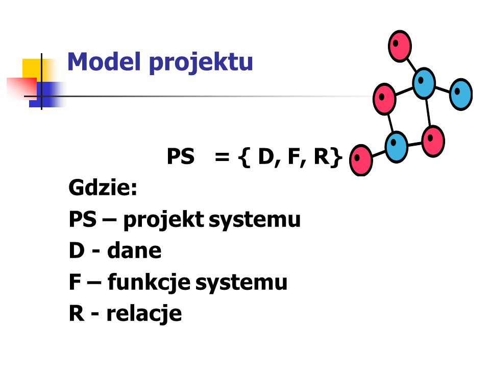 Model projektu PS = { D, F, R} Gdzie: PS – projekt systemu D - dane