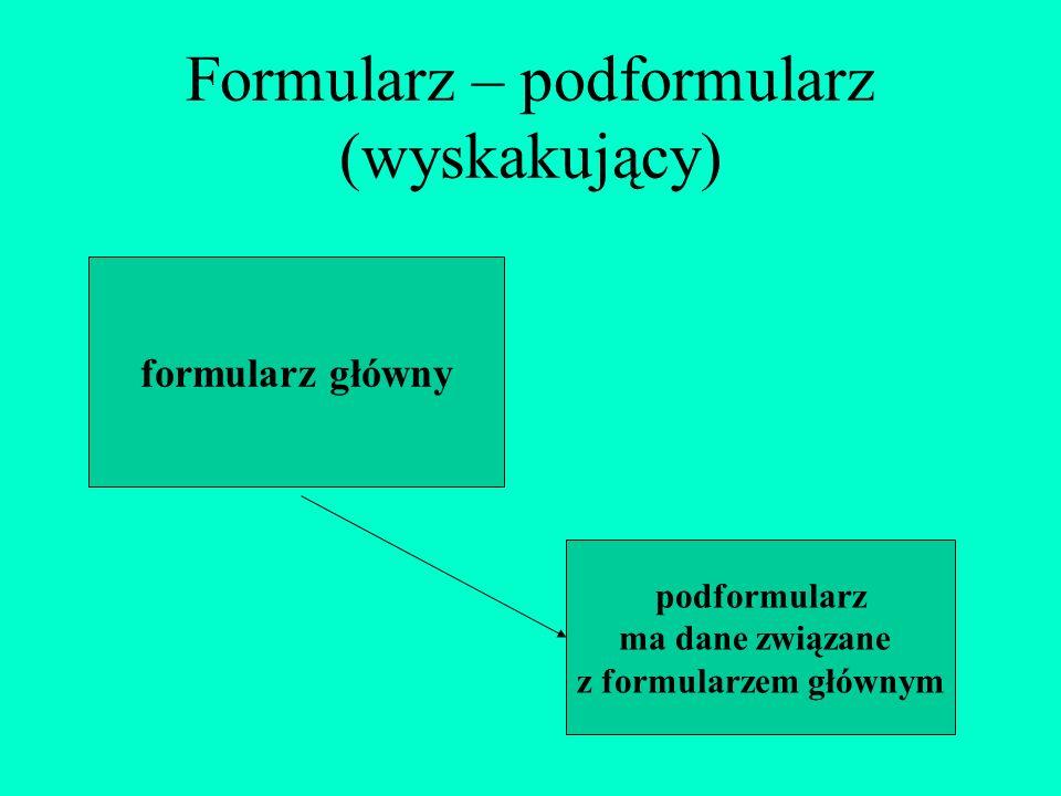 podformularz ma dane związane z formularzem głównym