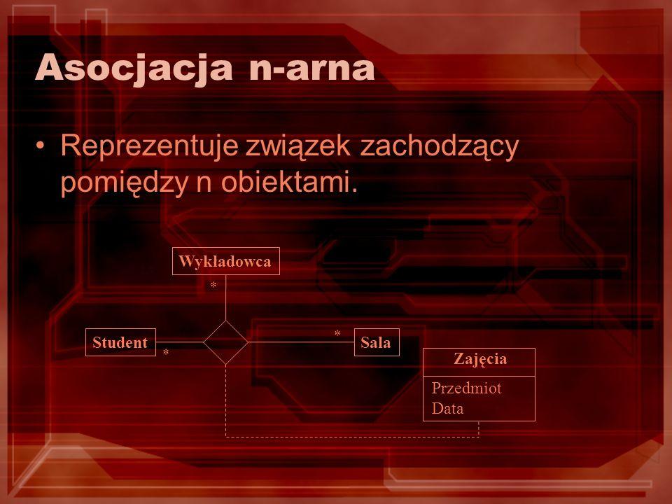 Asocjacja n-arna Reprezentuje związek zachodzący pomiędzy n obiektami.