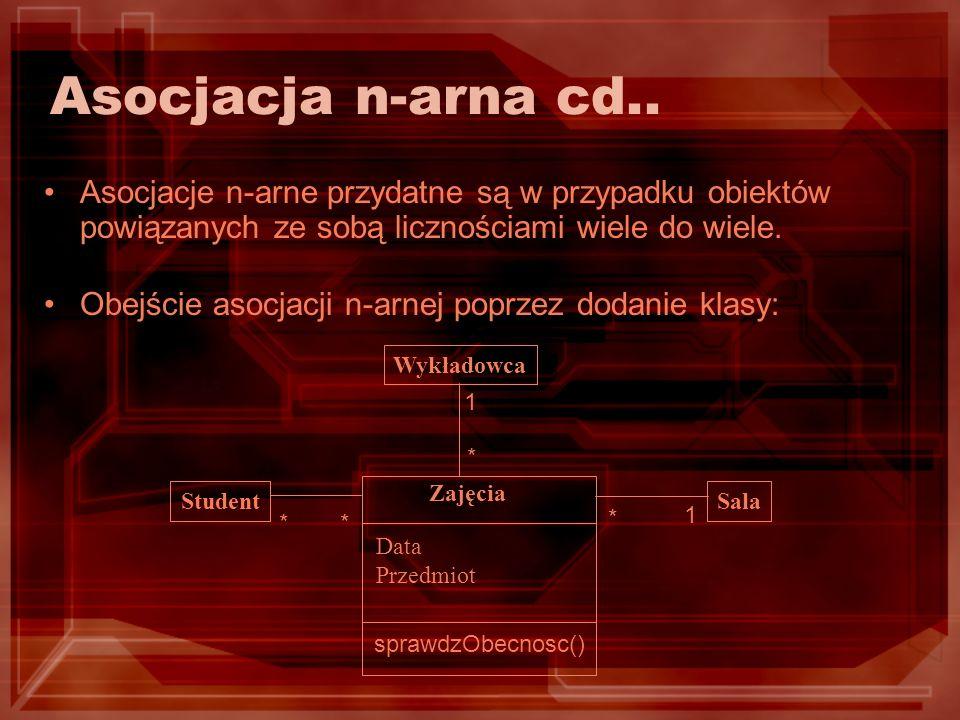 Asocjacja n-arna cd.. Asocjacje n-arne przydatne są w przypadku obiektów powiązanych ze sobą licznościami wiele do wiele.