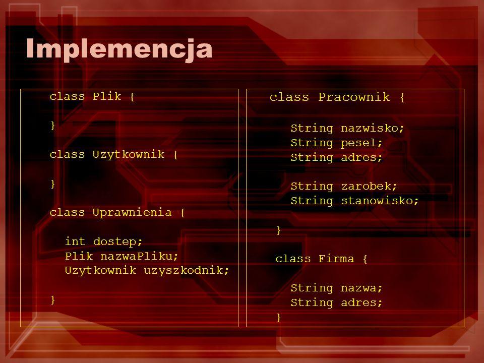 Implemencja class Pracownik { class Plik { } String nazwisko;