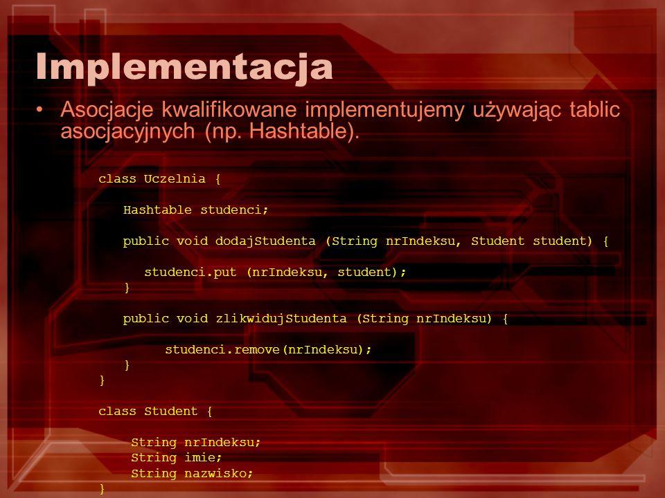 Implementacja Asocjacje kwalifikowane implementujemy używając tablic asocjacyjnych (np. Hashtable).