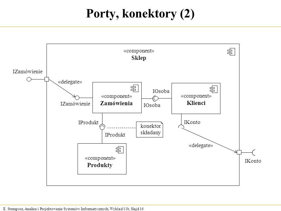 Porty, konektory (2) Sklep Zamówienia Klienci Produkty «component»
