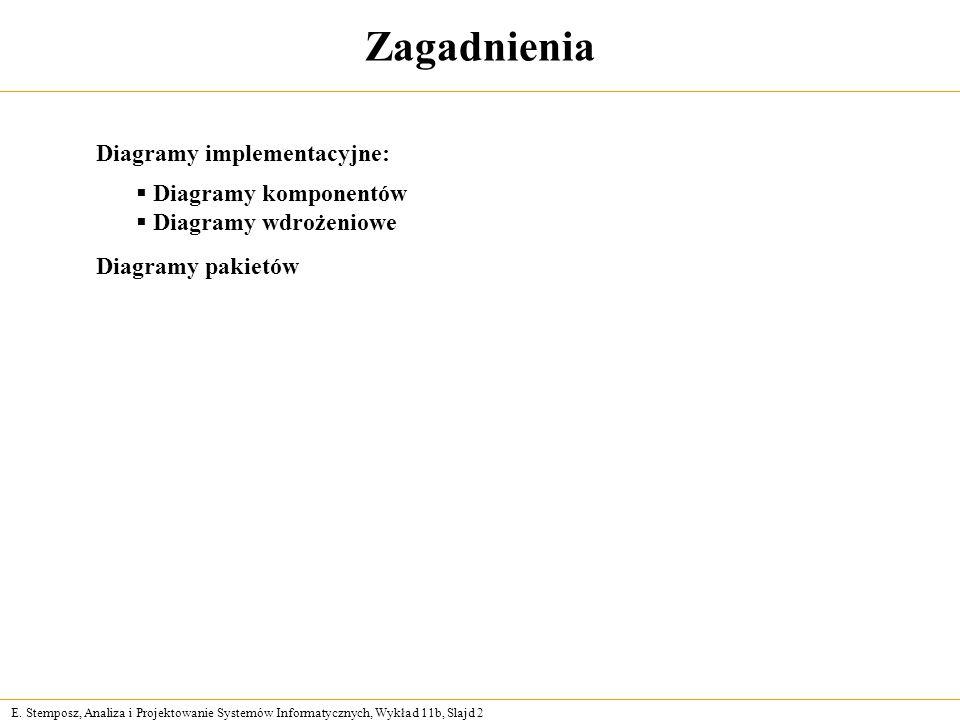 Zagadnienia Diagramy implementacyjne: Diagramy komponentów