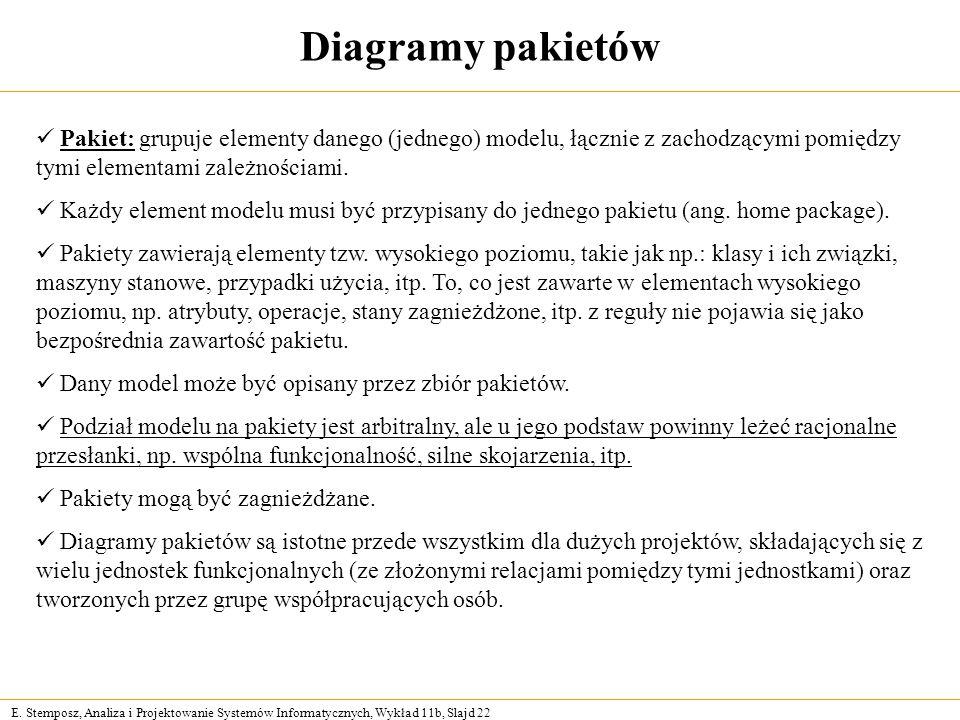 Diagramy pakietów Pakiet: grupuje elementy danego (jednego) modelu, łącznie z zachodzącymi pomiędzy tymi elementami zależnościami.