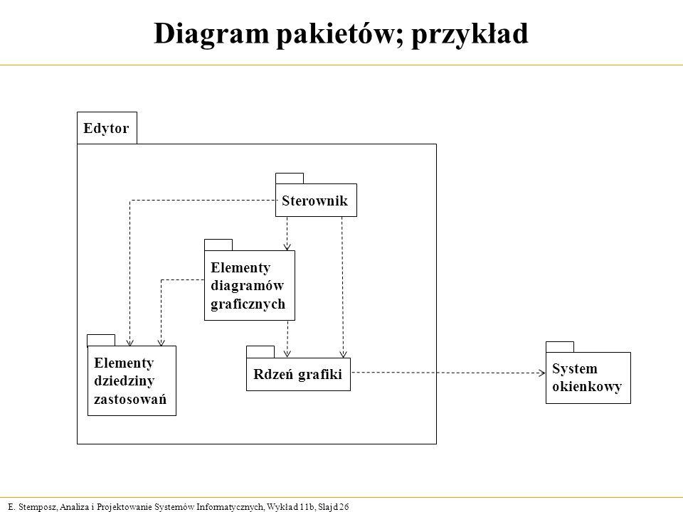 Diagram pakietów; przykład