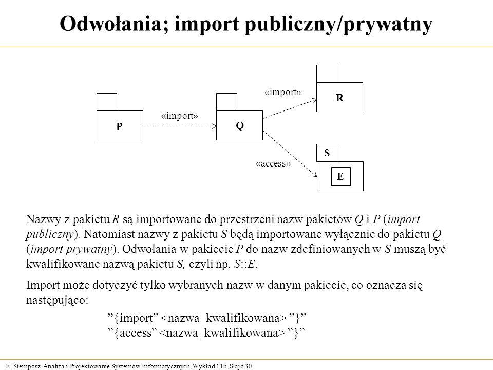 Odwołania; import publiczny/prywatny