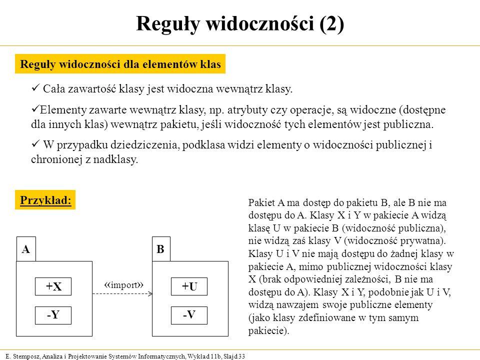 Reguły widoczności (2) «import» Reguły widoczności dla elementów klas