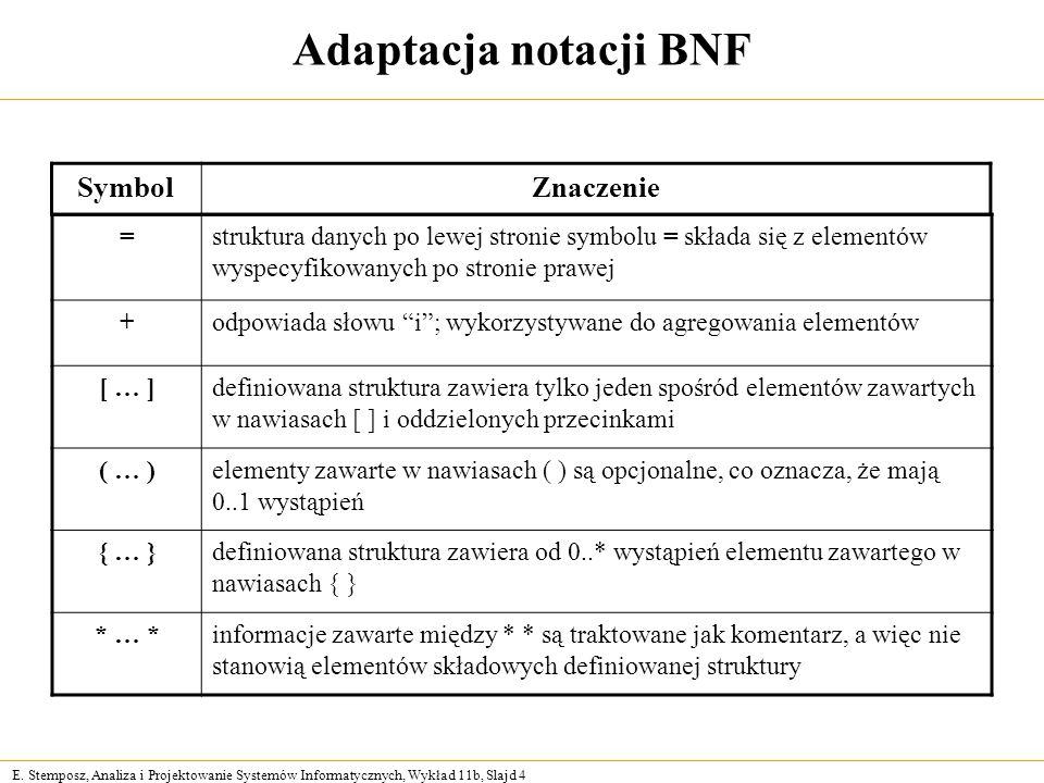 Adaptacja notacji BNF Symbol Znaczenie =
