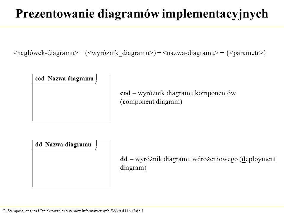 Prezentowanie diagramów implementacyjnych