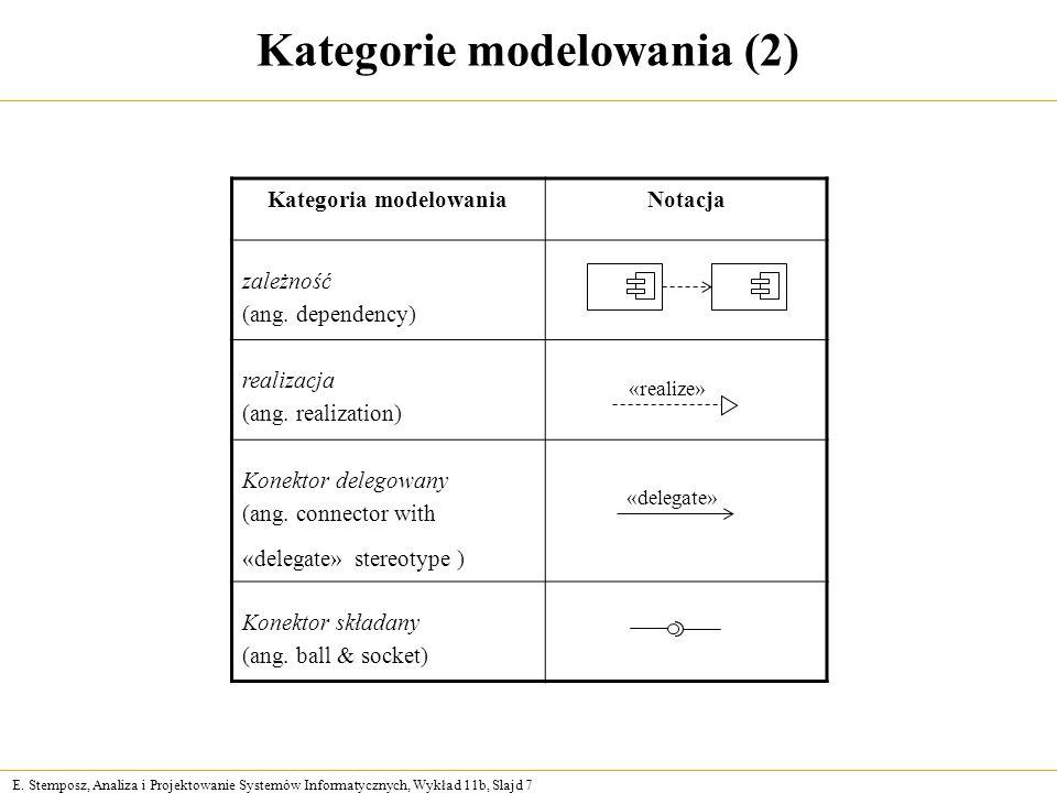 Kategorie modelowania (2)