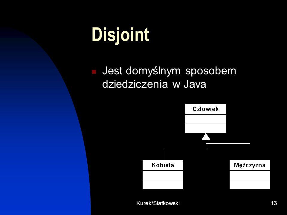Disjoint Jest domyślnym sposobem dziedziczenia w Java Kurek/Siatkowski