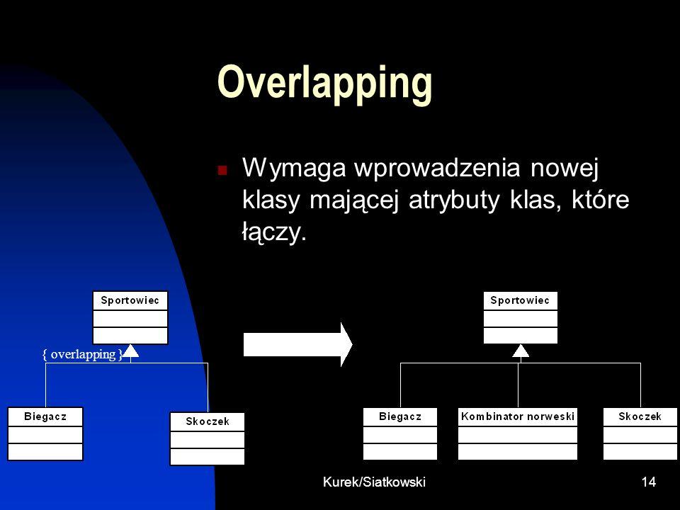 Overlapping Wymaga wprowadzenia nowej klasy mającej atrybuty klas, które łączy.