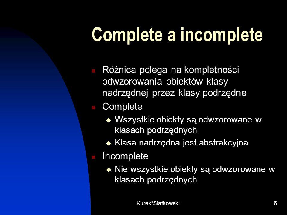 Complete a incomplete Różnica polega na kompletności odwzorowania obiektów klasy nadrzędnej przez klasy podrzędne.