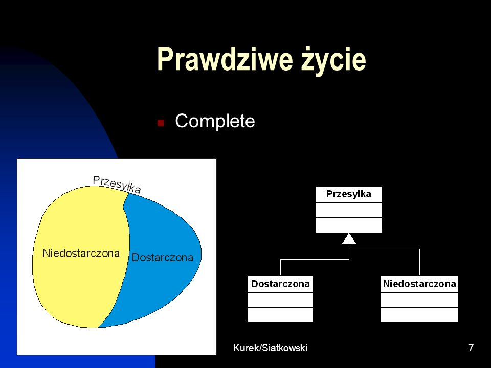 Prawdziwe życie Complete Kurek/Siatkowski
