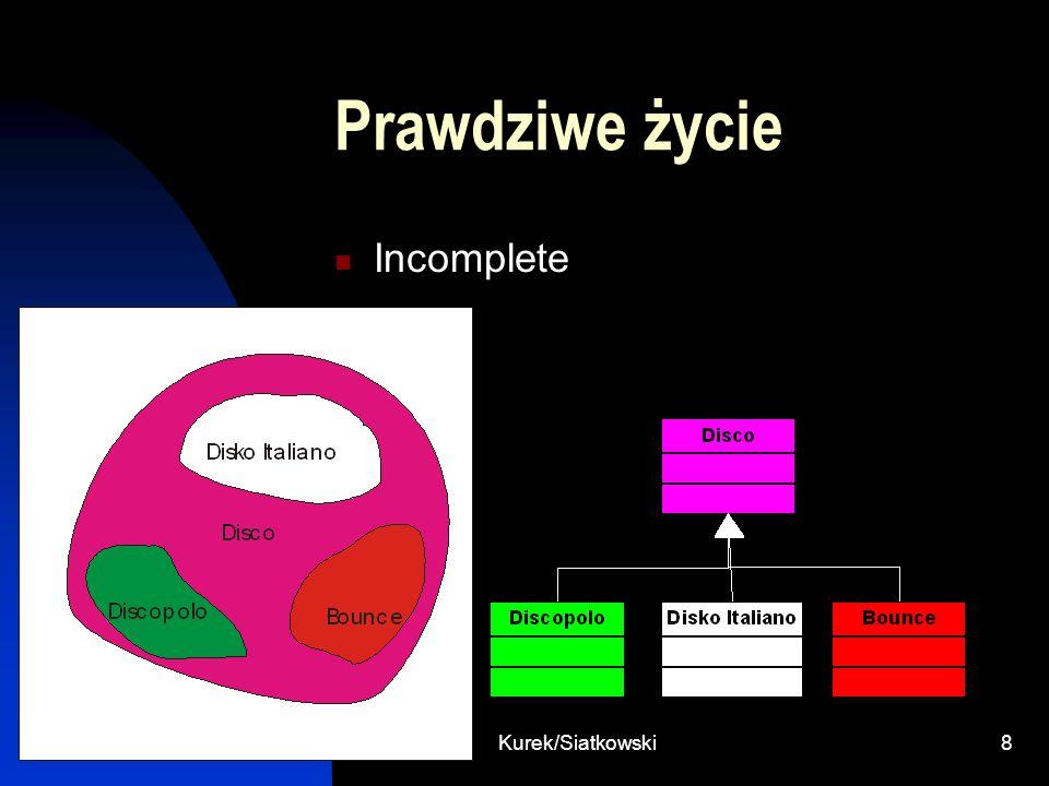 Prawdziwe życie Incomplete Kurek/Siatkowski